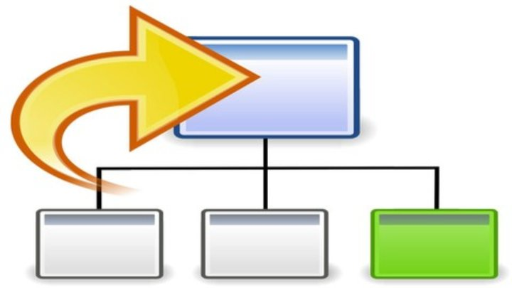 Active Directory mit Windows Server 2016