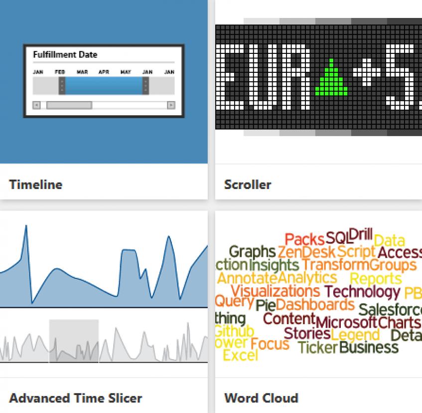 Coole Visualisierungen in Power BI | Allgemeines | Power BI Community
