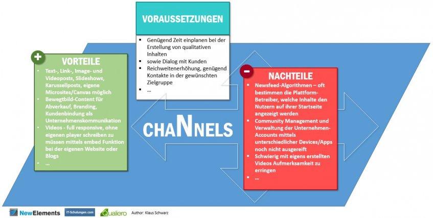 MTS - Channels.JPG